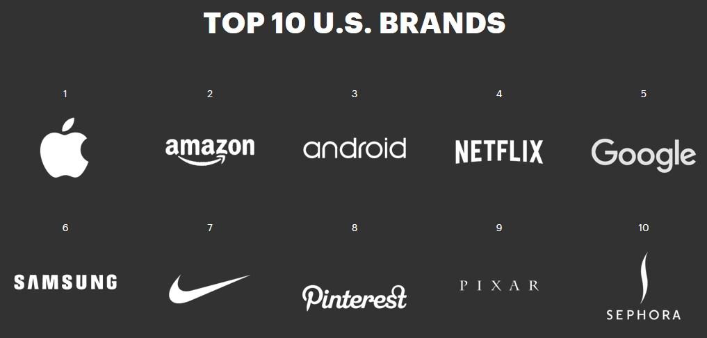 screen-c-prophet-brands-usa