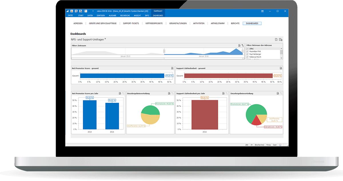 Ein CRM-System mit Business Intelligence als softwaregestützte Datenverwaltung ist eine sinnvolle Maßnahme für strukturierte Datenerfassung, -haltung und -analyse.