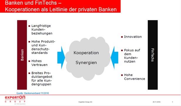 grafik-experton-banken-und-fintechs