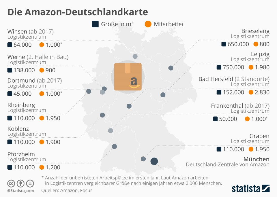 grafik-statista-amazon-deutschland-logisitk-mitarbeiter