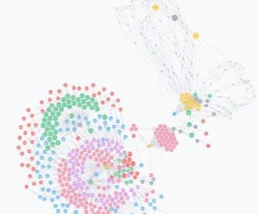 grafik neo4j graph datenbank connections
