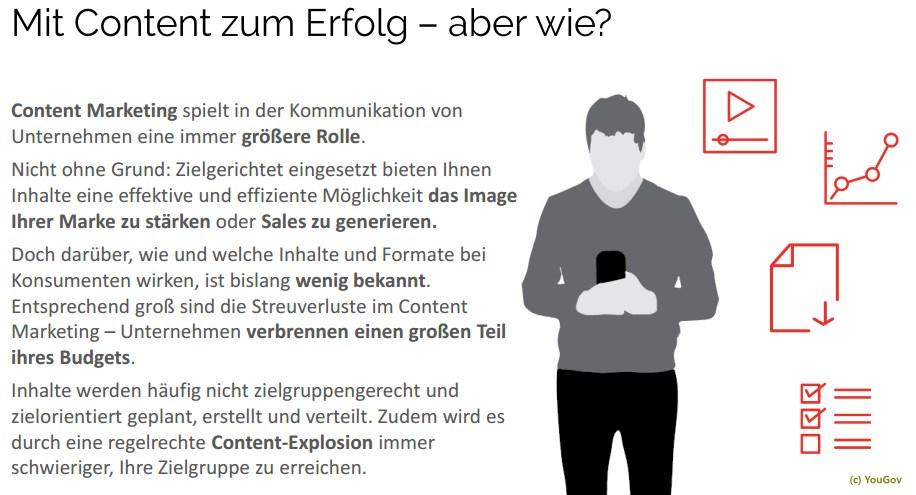 grafik yougov content marketing erfolg