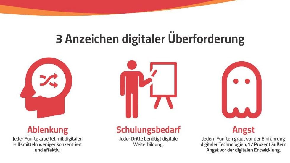 grafik_sopra steria digitale_ueberforderung