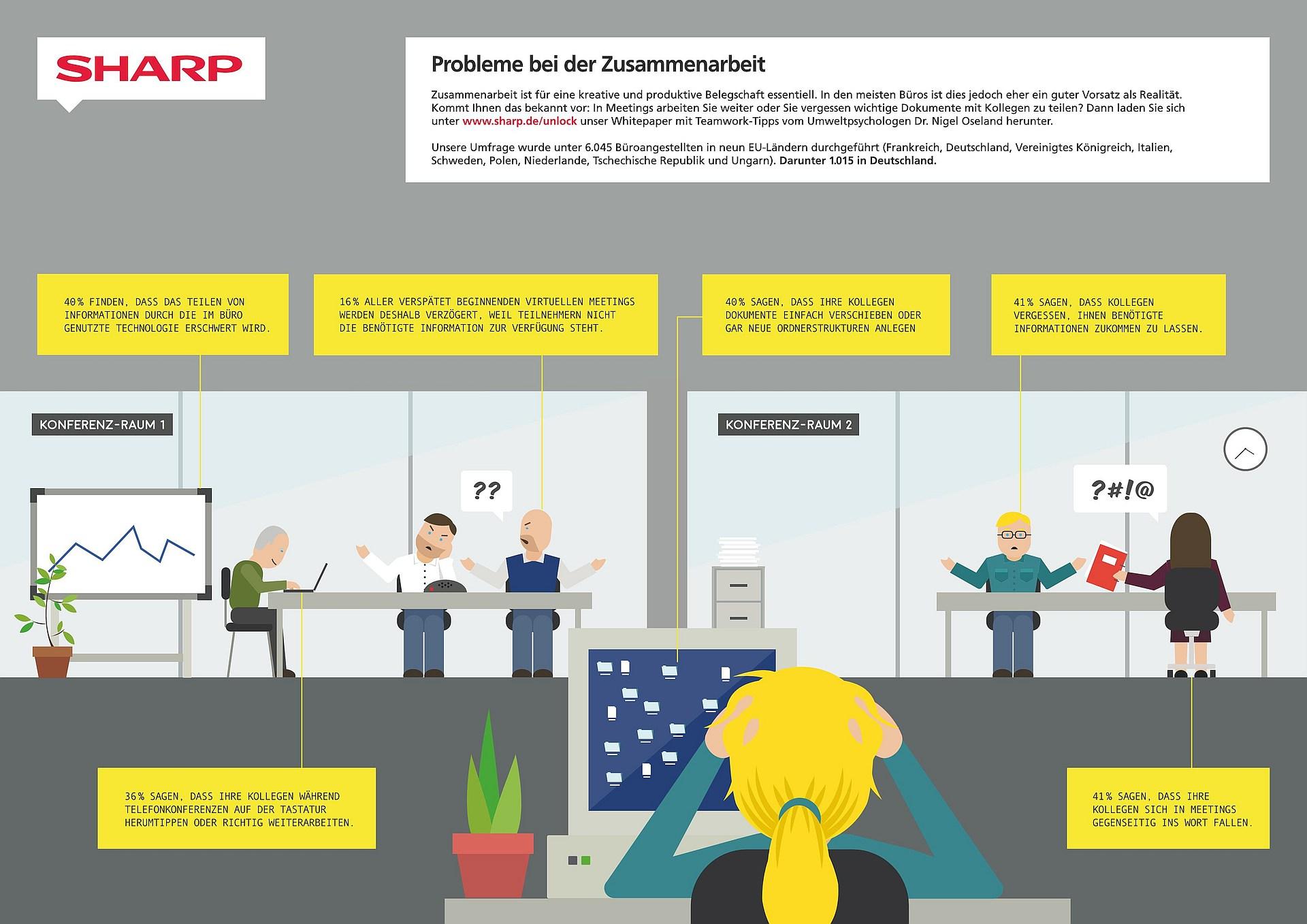 infografik Sharp_Unlock_Collaboration-DE_Page_1