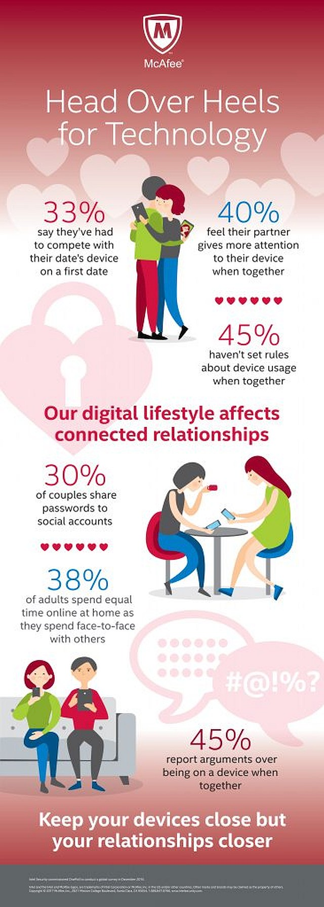 Online-dating-statistiken kanada