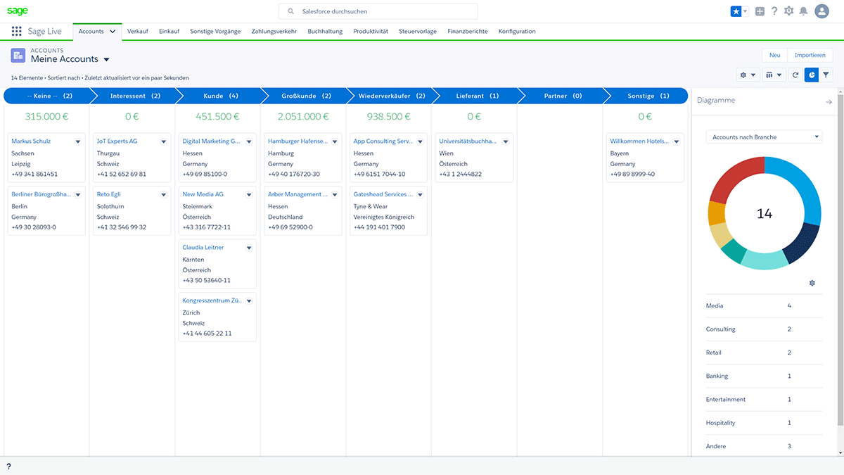 Sage Live bietet dem Anwender den Überblick über die Geschäftsprozesse.