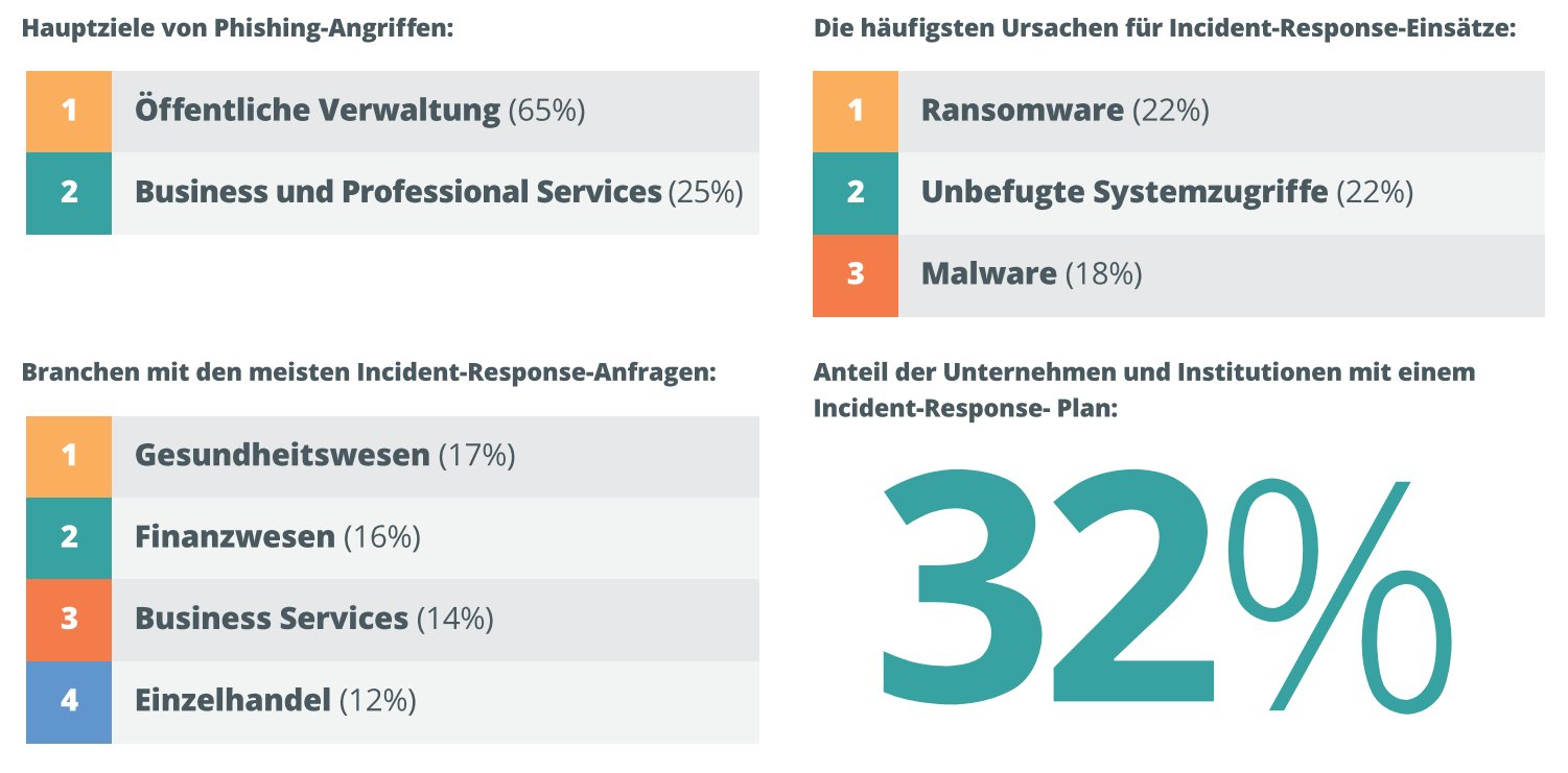 manage it | IT-Strategien und Lösungen