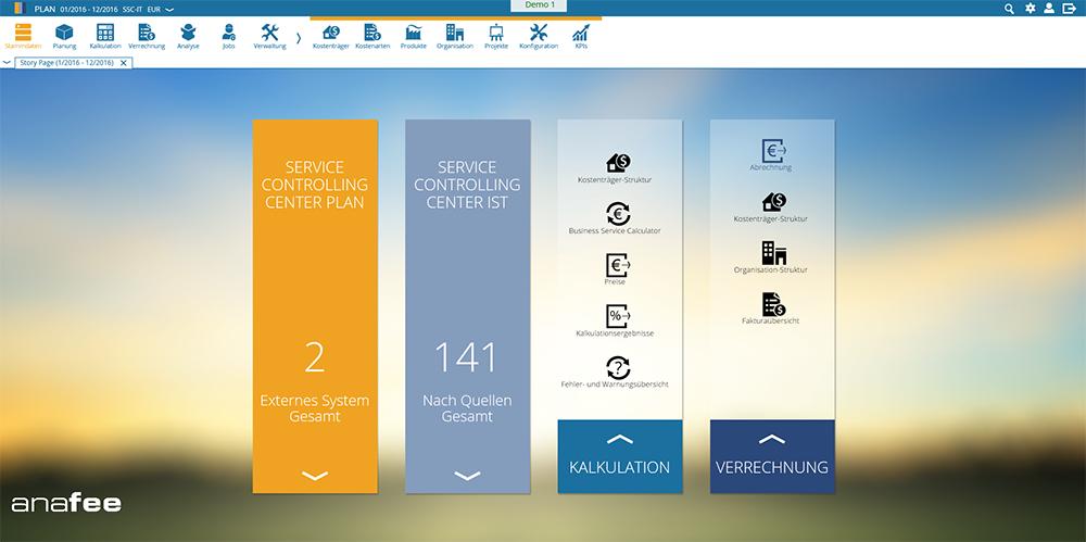Abbildung 1: anafee bietet eine klare Übersicht über alle Vorgänge im Servicecontrolling, inklusive Soll-Ist-Vergleich und Kalkulation sowie Verrechnung der IT-Leistungen.