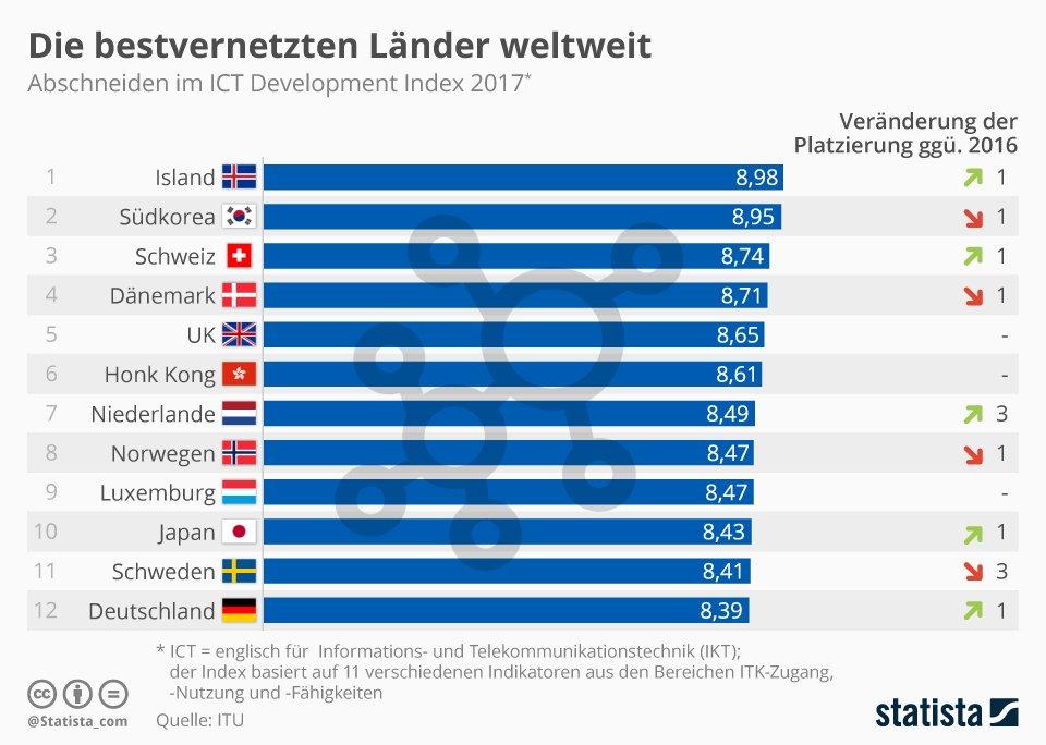 größe frankreich deutschland