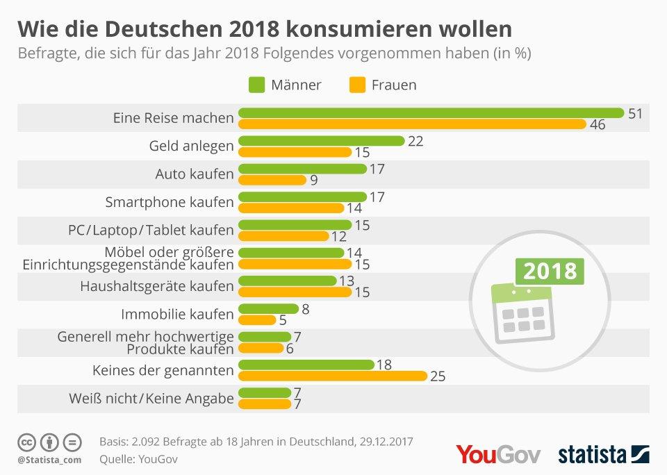 Cannabiskonsum Deutschland Statistik
