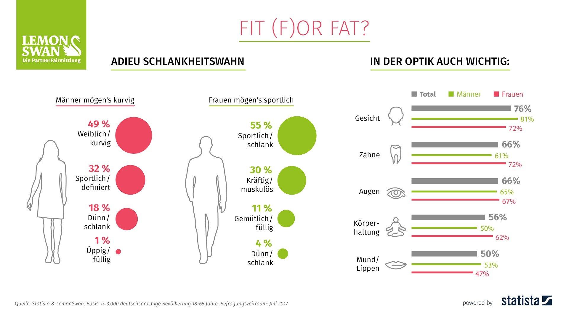 Fantastisch Kurviger Rahmen Zeitgenössisch - Deko Ideen Mit ...