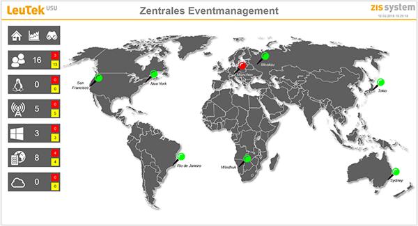 Mit dem ZIS-System können einzelne Applikationen, aber auch ganze Service-Strukturen überwacht und in einer zentralen Sicht angezeigt werden.