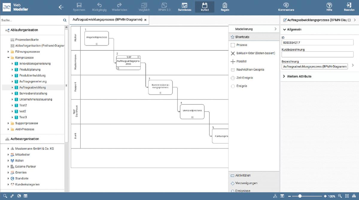 Abbildung 1: Das BPM-Tool Aeneis des Stuttgarter Lösungsanbieters intellior AG mit der alten Benutzeroberfläche.