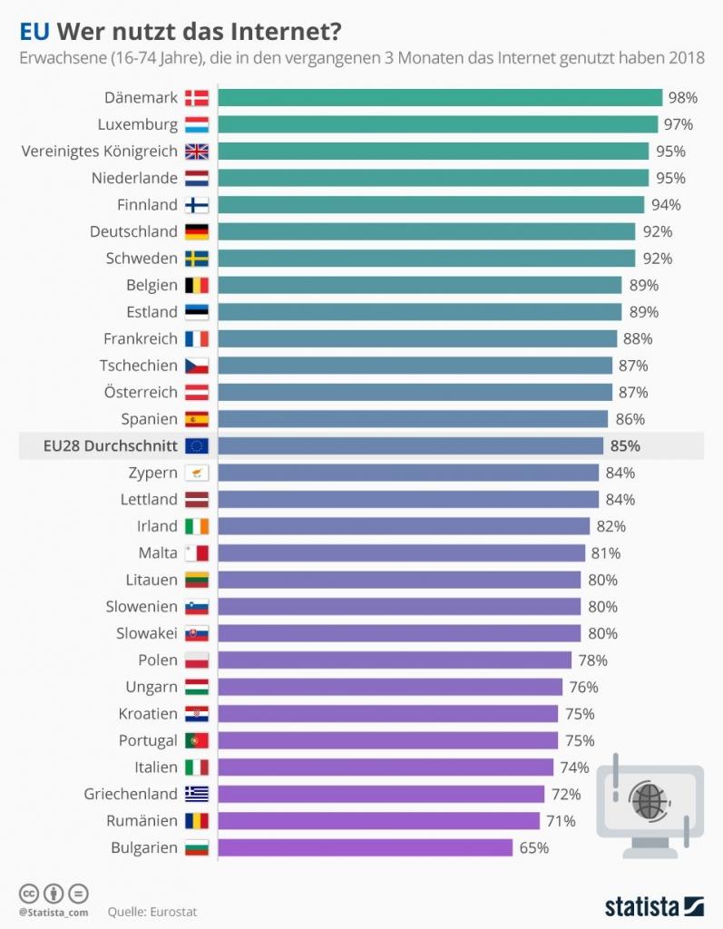 какое место занимает германия по численности населения