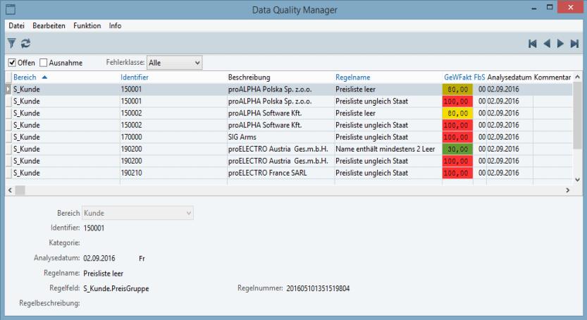 DQM-Lösung IZDQ: Ergebnisbrowser mit Details zu gefundenen Fehlern / Data Monitoring im Zeitverlauf.