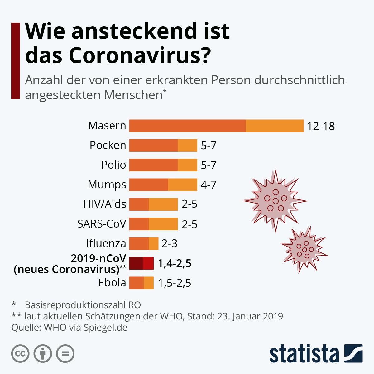 coronavirus deutschland aktuell