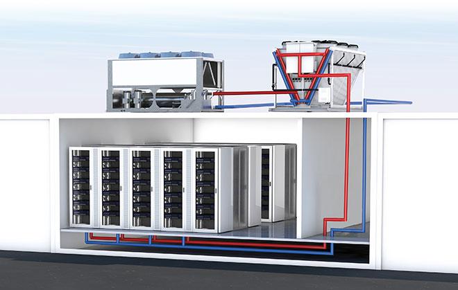 Abbildung 1: Das schematische Beispiel verdeutlicht den Aufbau eines vollständigen wassergekühlten Systems.
