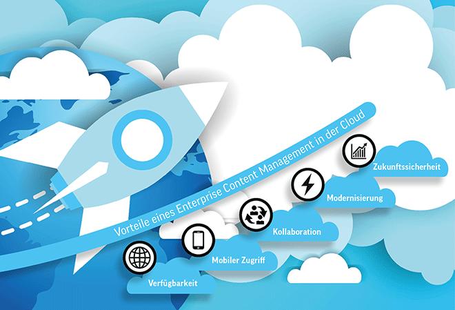 Vorteile eines Enterprise Content Management in der Cloud