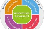 Service 4.0: Orientierungshilfe für Veränderungsmanagement