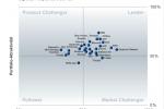 Big Data: Analytics as aService