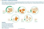 Retouren: Wie fair sind Kunden im Online-Handel?
