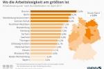 Arbeitslosigkeit in Deutschland: Wo die Arbeitslosigkeit am größten ist