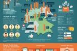 Infografik zur Social-Media-Nutzung in Deutschland