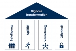 Sind die Mitarbeiter bereit für den digitalen Wandel?