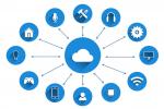 Auf dem Weg ins Internet der Dinge: Out-of-Band-Management sorgt für effizientes IoT