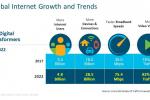 Das sind die IT-Trends 2019