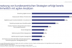 »Scalable Agility – Von der agilen zur digitalen Transformation«