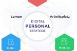 Personalstrategie und Prozessintegration als Eckpfeiler der Digitalisierung: 5 Phasen der Transformation