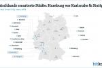 Digital-Ranking der 81 deutschen Großstädte: Hamburg vor Karlsruhe und Stuttgart
